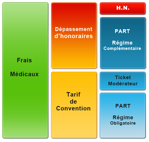 French Regime definitions